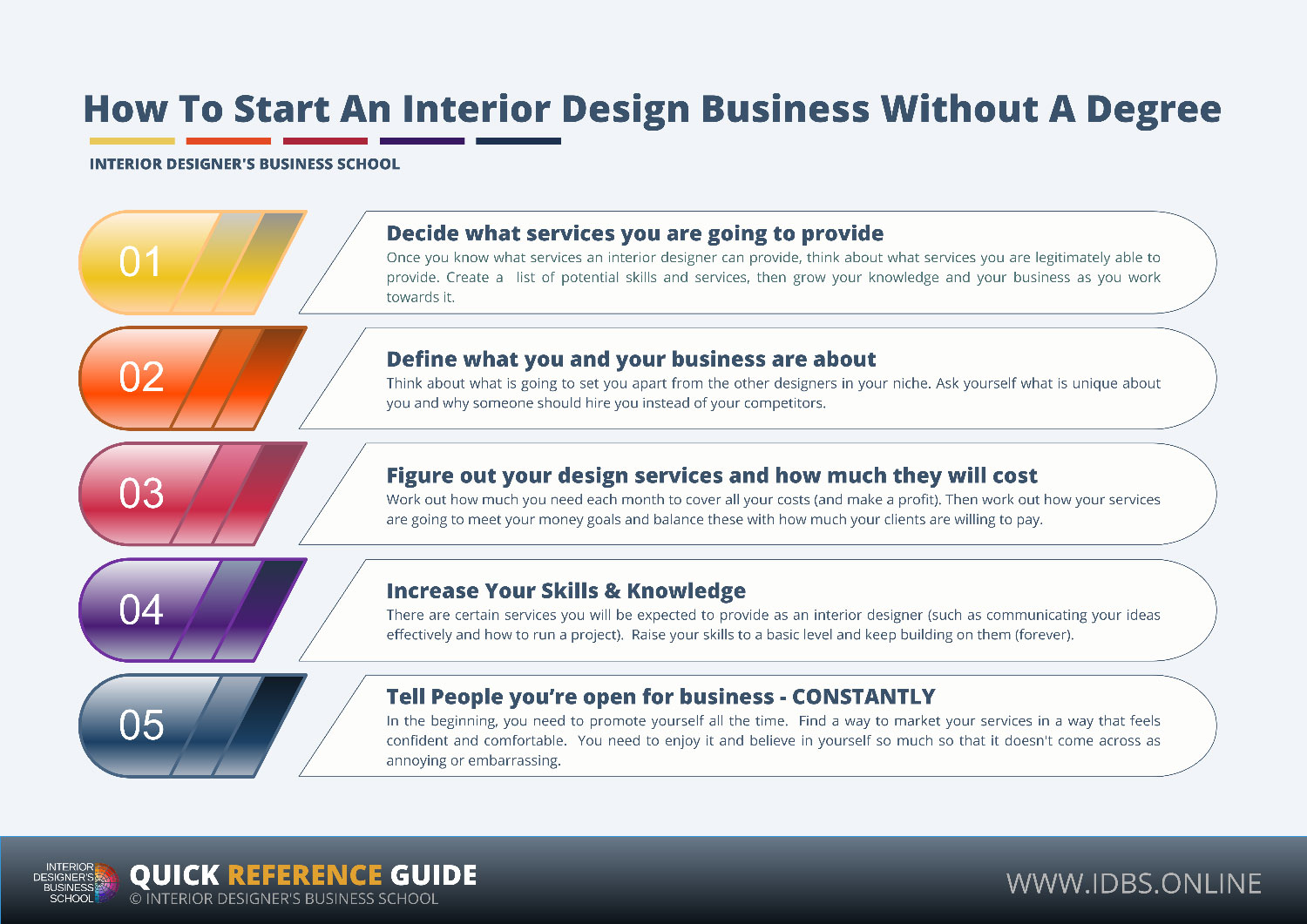 How To Start An Interior Design Business Without A Degree Online Interior Design School Idbs