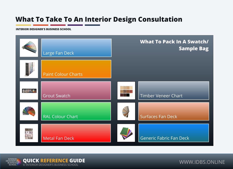 What To Take To An Interior Design Consultation Online Interior Design School Idbs