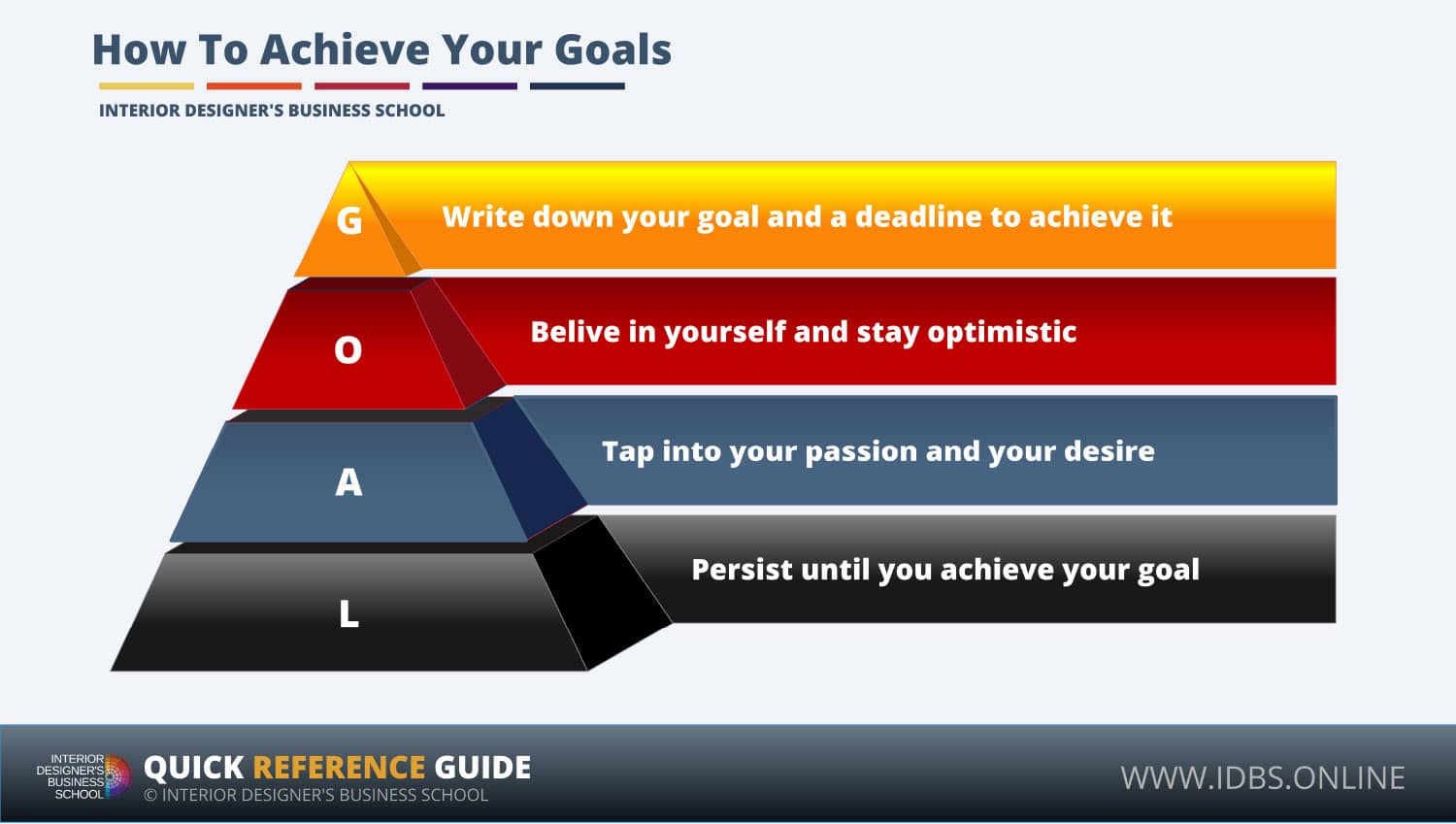 How To Achieve Your Goals IDBS